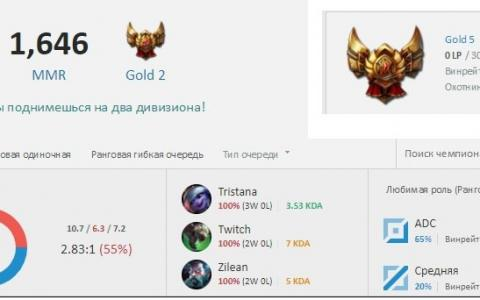 SILVER 3 - GOLD 5